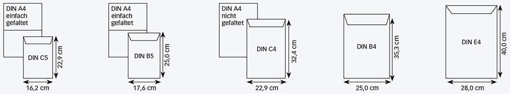 Velikosti vrečk kuvert